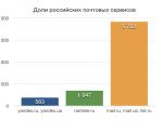 Силовики используют вработе российские электронные почтовые службы— СМИ