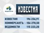 «Фонтанка»— вдесятке самых цитируемых интернет-СМИ России поитогам 2014 года