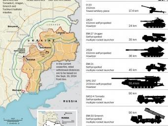 Городам Донбасса, определенным Минским меморандумом, предоставлен особый статус