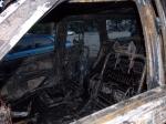 ВТобольске горят автомобили коммунистов