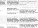 S&P понизило рейтинги нескольких российских страховых компаний