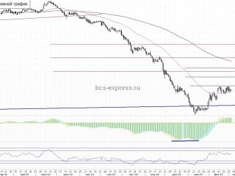 Мировые цены нанефть падают наданных окоммерческих запасах нефти вСША