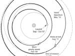 Межпланетная станция НАСА показала новые снимки Плутона иХарона