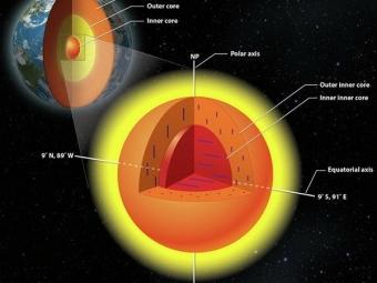 Вовнутреннем ядре Земли обнаружен третий слой— Ученые