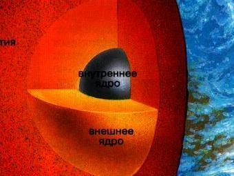В ядре Земли происходит остывание и кристаллизация