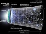 Ученые смоделировали Вселенную без Большого взрыва