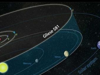 Зафиксирован сигнал собитаемой планеты Gliese— Ученые