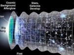 Ученые: рост Вселенной ускорялся изамедлялся семь раз