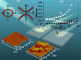 Физики создали сверхчерный материал