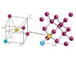 Дефектные алмазы помогут в изучении магнитных свойств атомов