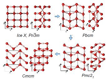 Физики недооценили сложность получения металлического льда