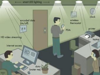 Китайские ученые построили беспроводную сеть на светодиодах