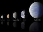 NASA обнаружило более тысячи землеподобных планет