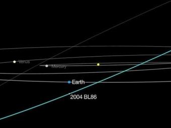 NASA: Уастероида, приблизившегося кЗемле, есть спутник