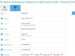 Microsoft: Доходы отпродаж Surface 3 Pro иLumia продолжают расти