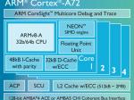 Процессоры наядре ARM Cortex-A72 поступят нарынок в2016 году