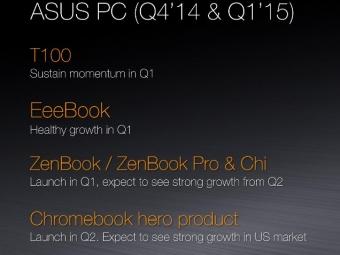 Ультрабук Asus ZenBook UX305 толщиной 12мм выходит впродажу