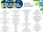 Втоп-100 аутсорсеров мира вошли четыре украинские компании
