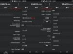 Фото прототипа смартфона Huawei P8 появились всети