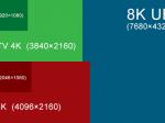 Microsoft реализует вWindows 10 поддержку разрешения 8K