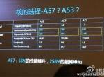 Huawei P8 появился вбазе данных TENAA