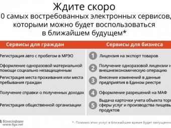ВУкраине появилась возможность заказывать госуслуги онлайн