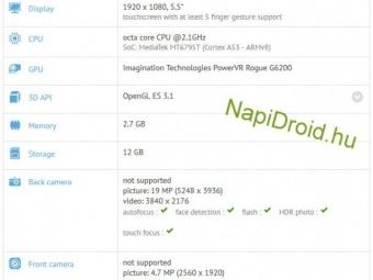 Утечка: Meizu MX5 будет мощнее Самсунг GALAXY S6