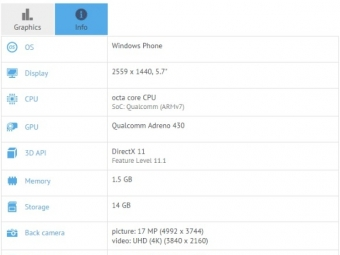 Технические возможности Microsoft Lumia 940 XL— Утечка