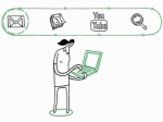Google объединит данные пользователей из разных сервисов