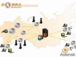 CallCenter на базе ПО Asterisk – отзывы о современных решениях компании CobraTelecom