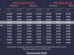 Apple ограничил доступ кмагазину App Store для пользователей изКрыма